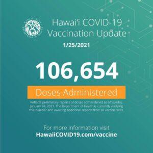 ハワイの住民の半分だけがCOVID-19ワクチンの接種を計画しています