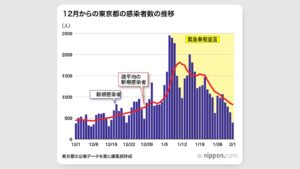 ハワイが報じる日本のニュース_7
